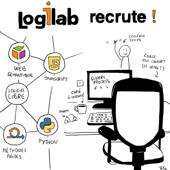 Blog entries (Logilab org)